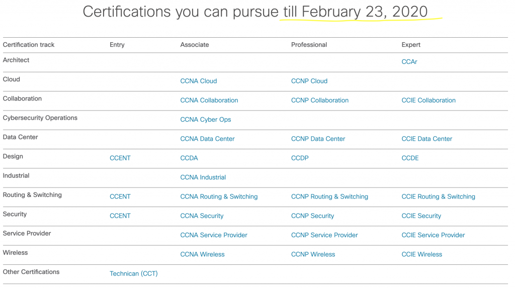 cisco career certifications old path
