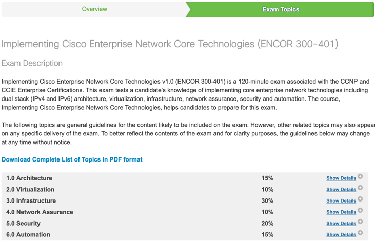 Cisco Career Certifications CCNA, CCNP, CCIE 2020 Major